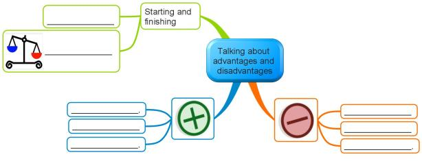 Talking about advantages and disadvantages_2