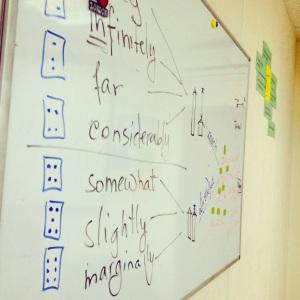 Image courtesy: my colleague Eleonora Popova, who's a white board magician. =)